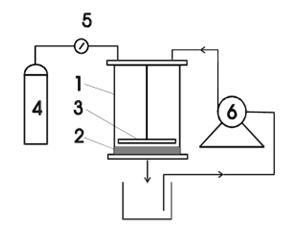 Ultrafiltracja - schemat działania