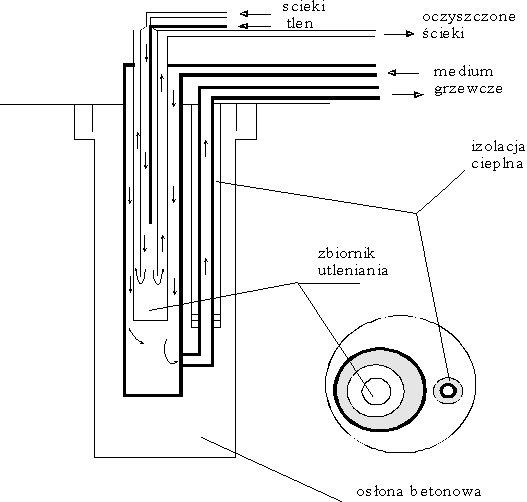 Rys. 2. Schemat instalacji VERTECH®