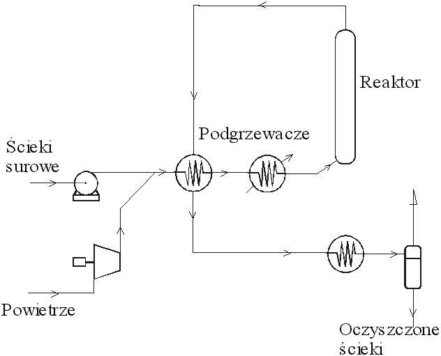 Rys. 1. Schemat instalacji ZIMPRO®